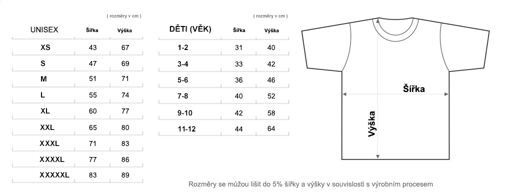 Rozmiarówka koszulek | Koszulki 3D | Tulzo